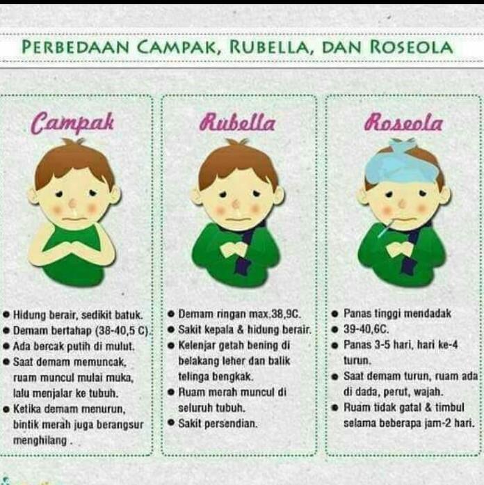KAMPANYE DAN INTRODUKSI IMUNISASI MR Measles Rubella TAHUN 2018